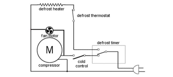 Схема на хладилник